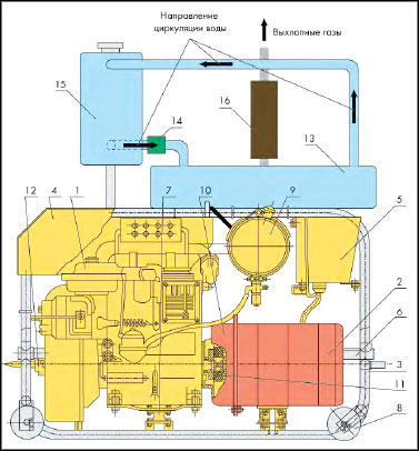 установки - Схема ГТУ